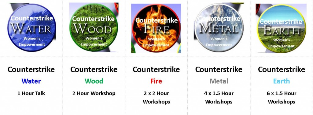 Counterstrike Elements Chart