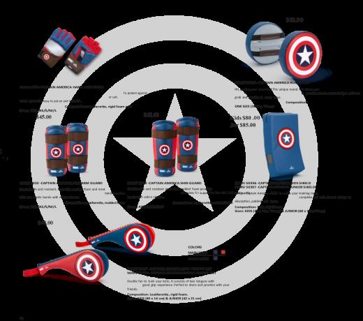 Marvel - Daedo Taekwondo Safety Gear - Captain America - Prices