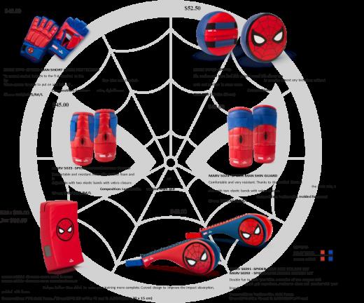Marvel - Daedo Taekwondo Safety Gear - Spider Man - Prices